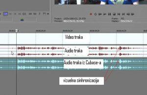Audio sinhronizacija